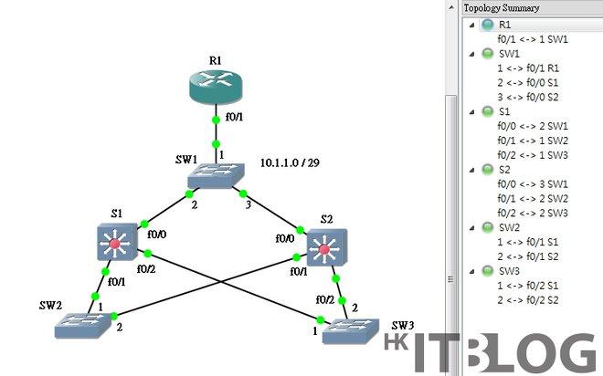 自建網路模擬器:深入 GNS3 的網路拓撲架設